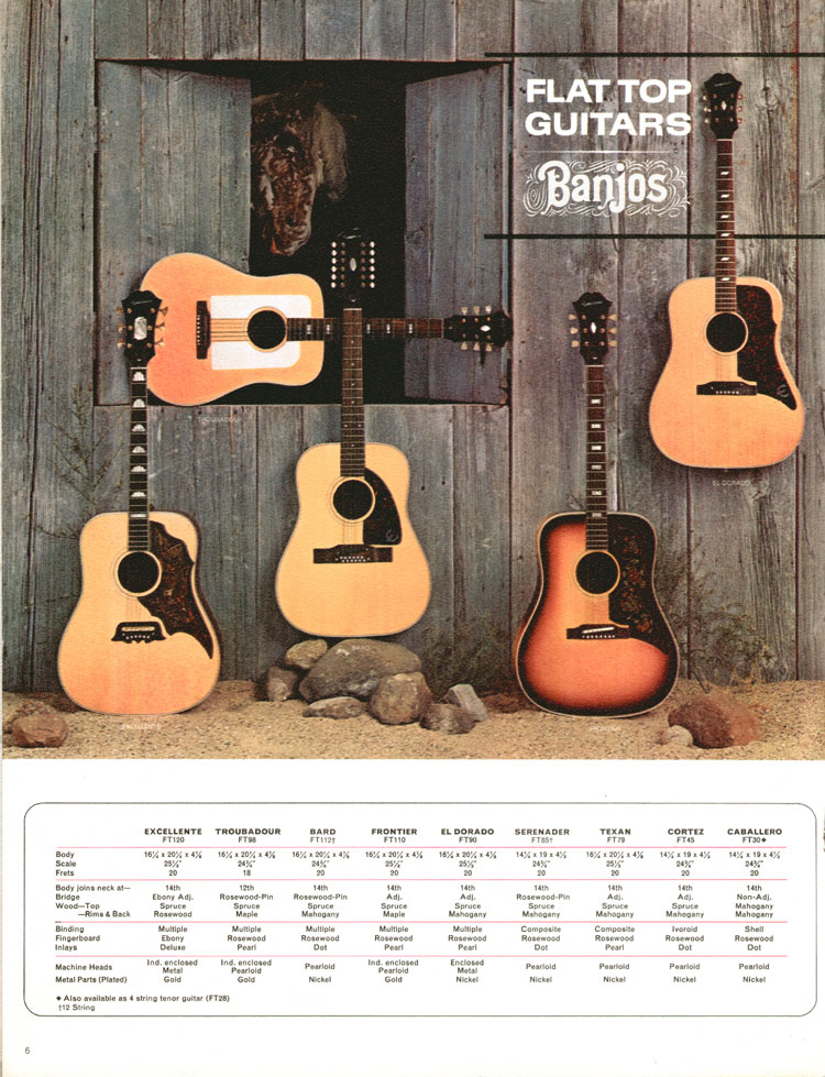 Epiphone and the '60s Folk Music Boom