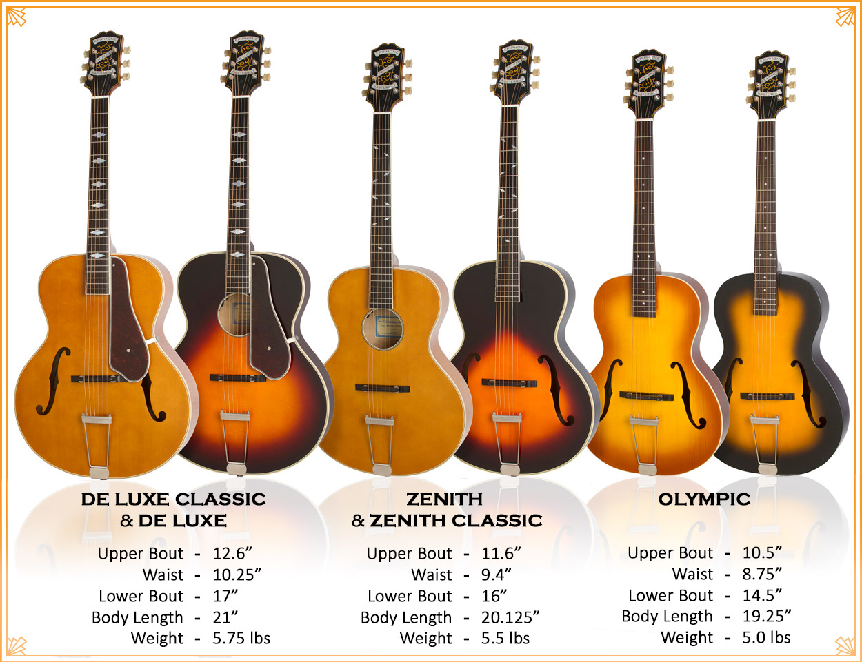 Epiphone Sails to Cayamo