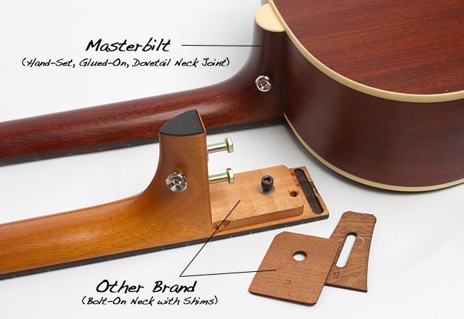 The Epiphone Masterbilt Collection